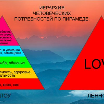 Потребность любить