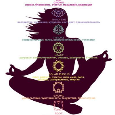 7 способов разблокировать свои чакры