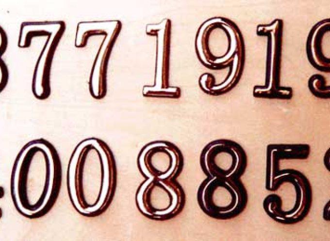 Нумерологический тест «Число Вашего Жизненного Пути»