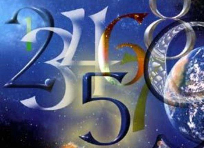 Нумерологический тест «Число вашего имени»