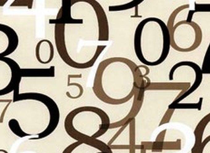 Немного о нумерологии