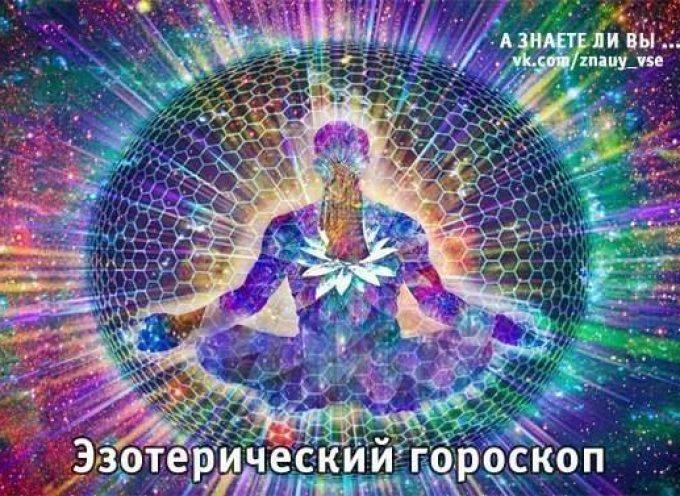 Духовные наставления для каждого солнечного знака