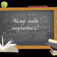Тест к 1 сентября «Чему надо научиться?»