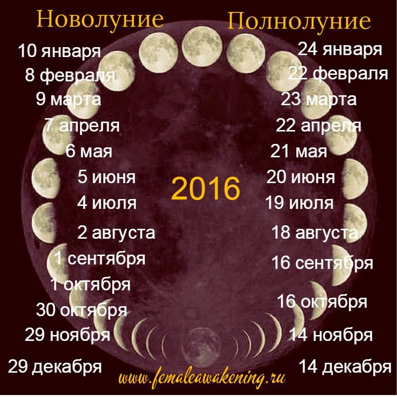 6 мая, 03:36 всемирного времени - будет самая большая полная луна в 2012 году