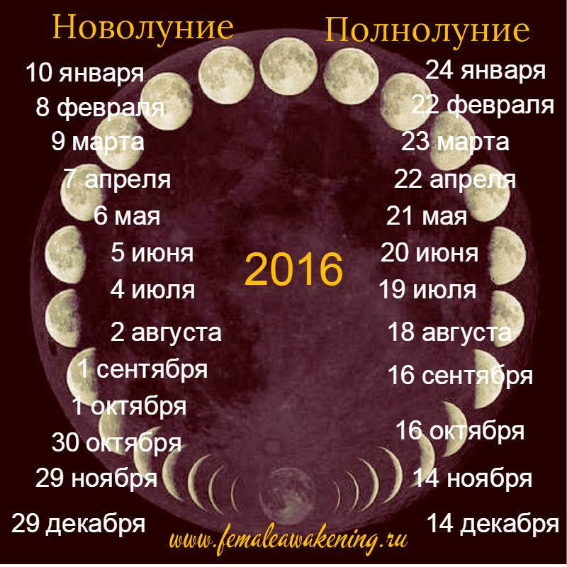 график полнолуний и новолуний 2016
