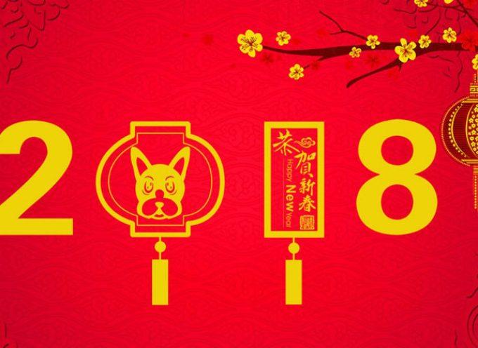 Создаем свою карту будущего в Китайский новый год!