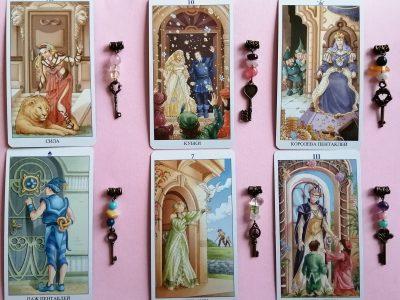 Волшебные ключи для исполнения желаний